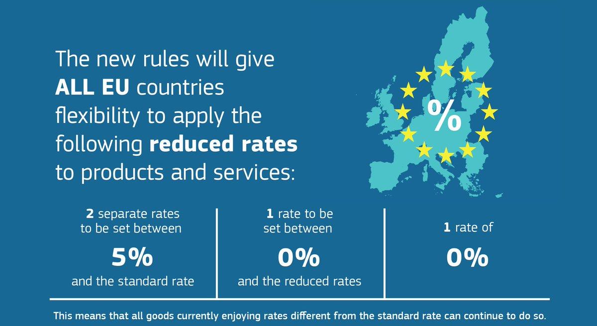 ΕΕ:μεγαλύτερη ευελιξία σχετικά με τους συντελεστές ΦΠΑ, λιγότερη γραφειοκρατία για τις μικρές επιχειρήσεις