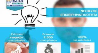 Οριστικός Κατάλογος Επιχειρηματικών Σχεδίων της Δράσης «Νεοφυής Επιχειρηματικότητα»