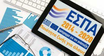 Προγράμματα κατάρτισης κοινωνικά ευπαθών ομάδων στη Περιφέρεια Βορείου Αιγαίου